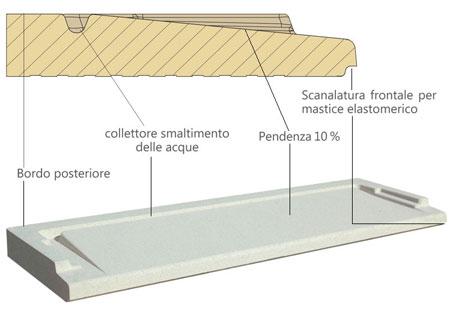 Schéma du seuil PMR en pierre reconstituée